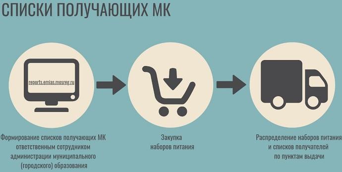 Газпромбанк брянск официальный сайт кредит наличными